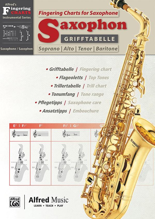 Grifftabelle Saxophon | Fingering Charts Saxophone