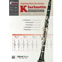 Grifftabelle Klarinette Boehm-System | Fingering Charts Bb Clarinet French System