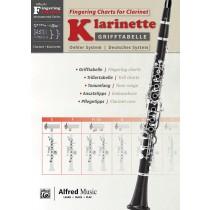 Grifftabelle Klarinette Deutsches System | Fingering Charts Bb-Clarinet Oehler System