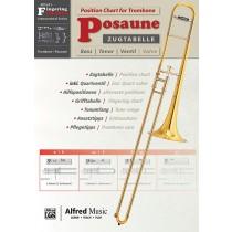 Zugtabelle Posaune | Position Chart Trombone