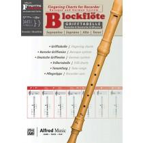 Grifftabelle Blockflöte | Fingering Chart Recorder